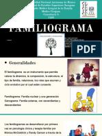 EXPO FAMILIOGRAMA