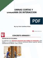 39497 7001180335 10-18-2019 162939 Pm Columnas Cortas Refuerzos Cuantías y Diagrama de Interaccion