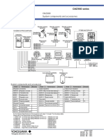 161-Gyro Yokogawa CMZ900 TechSpec Manual System and Accessoiries 1-3-2018