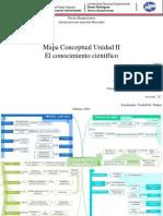 Mapa conceptual Unidad II El Conocimiento Cientifico