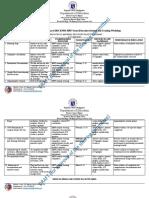 Mrf Green Education Skill-based Seminar Training Workshop Action Plan
