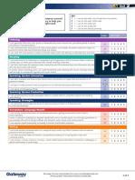 B1 UNIT 2 CEFR checklist