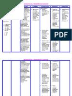 NursingCrib.com+-+Nursing+Care+Plan+Hydrocephalus