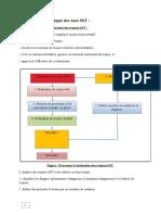 Evaluation des RSST