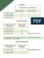 ANÁLISIS DE DECISIONES (1)