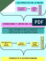 USO TEÓRICO Y USO PRÁCTICO DE LA RAZÓN
