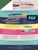 infografico-a-formacao-continuada-implementada-com-o-ciclo-de-gestao-do-ensino