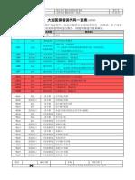 TASP-维-大连医保系统错误代码一览表V2002.13