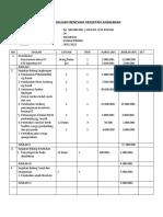 Daftar Usulan Rencana Kegiatan Anggaran