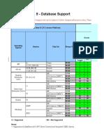Informatica 9 - Database Support - 12132010