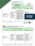 PLANIFICACAO CP-CIDADANIA E PROFISSIONALIDADE-UC 7-DR 1-4- 2018-2019