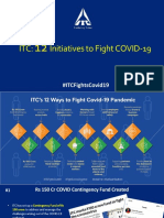 Itc Initiatives to Fight Covid19