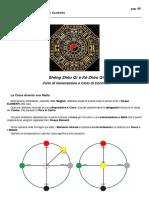 06 - Naturopatia Cinese - Ciclo di Generazione e Ciclo di   Controllo - 2020-21