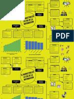 El Marketing en La Era de La Información (Infografia)
