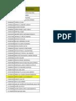 Base de Datos Equipos Celulares 2019(1)