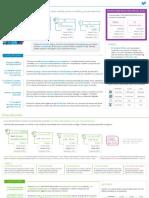 Sales Folder de Contrato Móvil, Líneas Adicionales y Prepago (3)