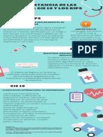 Infografía comercial de las mejores aplicaciones de salud ilustrativa