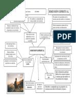 FORMATO 2 - DIMENSIÓN ESPIRITUAL