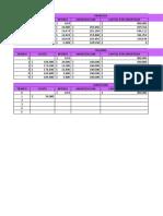 Libro1 Formulas