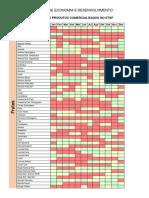 tabela-de-sazonalidade-2015-2019