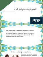 SISTEMAS DE TRABAJO DE ENFERMERIA