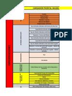 Modulo N°1 Clasificacion y Aplicacion de Equipo Pesado