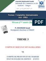 résultat net global
