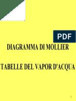 Diagramma Mollier
