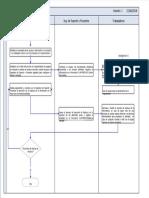 C-AF-PR03-D01 Seguridad de la información V01