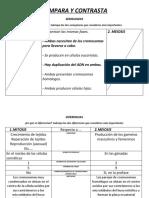 Tabla mitosis-meiosis Rafael Cuadrado