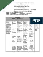 Informe Mensual Febrero Laura Urquiza