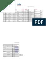 PLANTILLA LEVANTAMIENTO DE INF PARA TECNICO DOCENTE (Autoguardado)