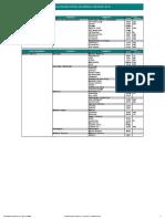 Setorial B3 24-11-2020 (português)