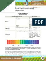 Evidencia_Ejercicio_practico_Identificar_las_caracteristicas_de_los_suelos_
