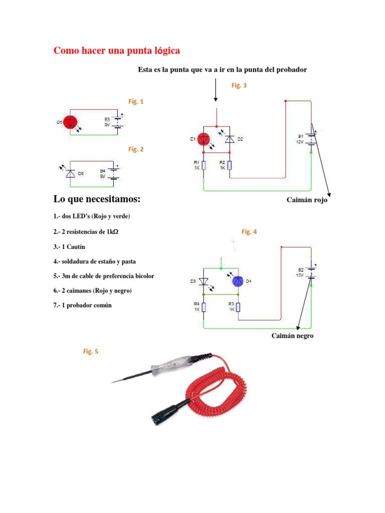 Como hacer una punta l gica for Como construir una pileta de ladrillos