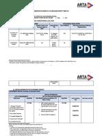 citizens charter meo arta mc 2020-04 editable template