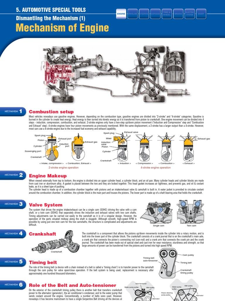 mitsubishi pajero wiring manual wirdig mitsubishi pajero wiring diagram pdf on mitsubishi pajero wiring