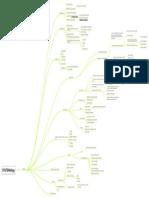 Mindmap_-_Week_1_Systemology