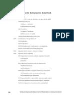 Clasificación de impuestos de la OCDE