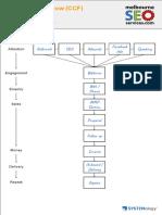 Critical_Client_Flow__CCF____melbourneSEOservices.com___V1