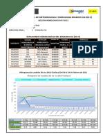 Reporte Hidrologico 10 Am DZ-5 24-02-2021