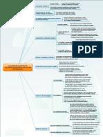 La Calidad de La Educacion (Mapa Conceptual).Eddx