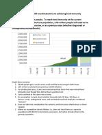 Herd Immunity Graphic