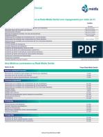 Tabela de Precos Medis Dental