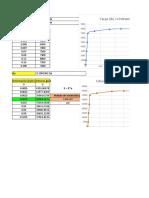 20201020 Datos Ejercicio Trabajo Autónomo Esfuerzo vs Deformación (1)