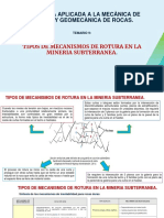 t.9.Tipos de Mecanismos de Rotura en La Mineria Subterranea - Fabiola Fidelibus