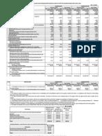 Financial Results _ Quarter ended June 2010