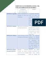 Analisis del cumplimiento de la ley de desarrollo social y del cumplimiento de los Acurdo de paz en Guatemala