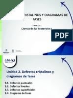 CMI_Unidad_2 IAM Defectos Cristalinos