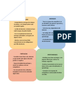 Análisis DOFA - Reflexión estilo de aprendizaje y evaluación